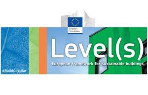 Levels-300×194